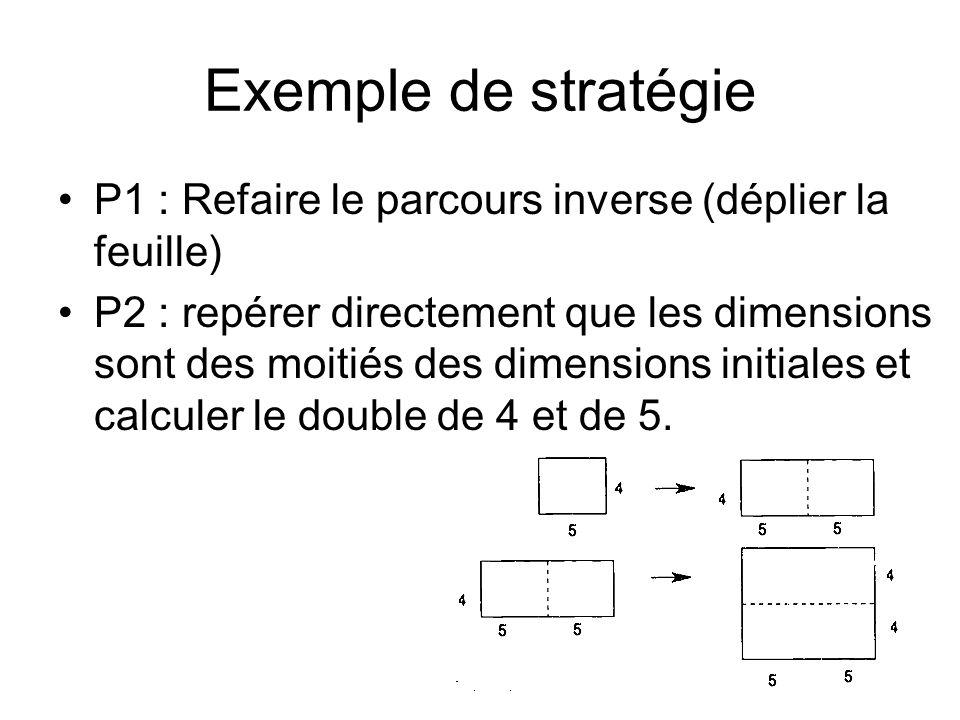 Exemple de stratégie P1 : Refaire le parcours inverse (déplier la feuille) P2 : repérer directement que les dimensions sont des moitiés des dimensions
