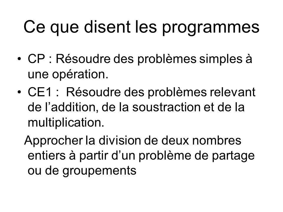 Ce que disent les programmes CP : Résoudre des problèmes simples à une opération. CE1 : Résoudre des problèmes relevant de laddition, de la soustracti