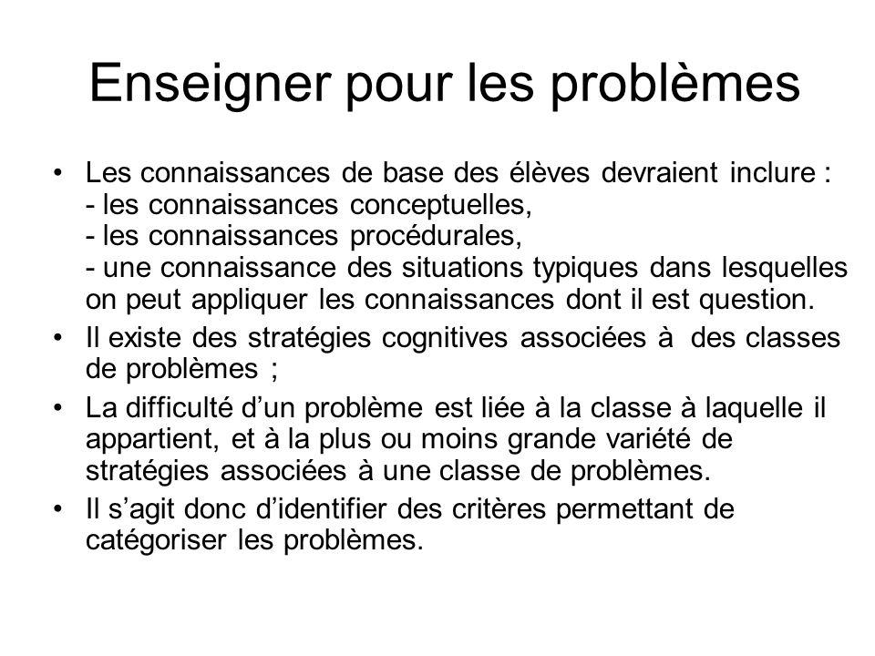 Enseigner pour les problèmes Les connaissances de base des élèves devraient inclure : - les connaissances conceptuelles, - les connaissances procédura