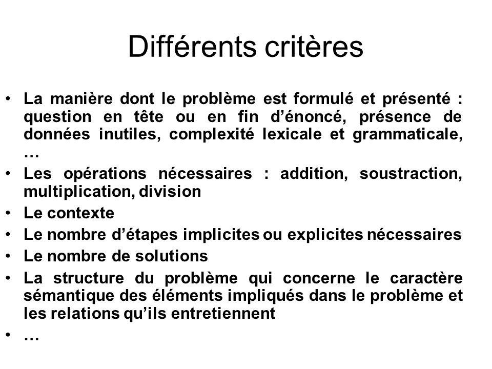 Différents critères La manière dont le problème est formulé et présenté : question en tête ou en fin dénoncé, présence de données inutiles, complexité