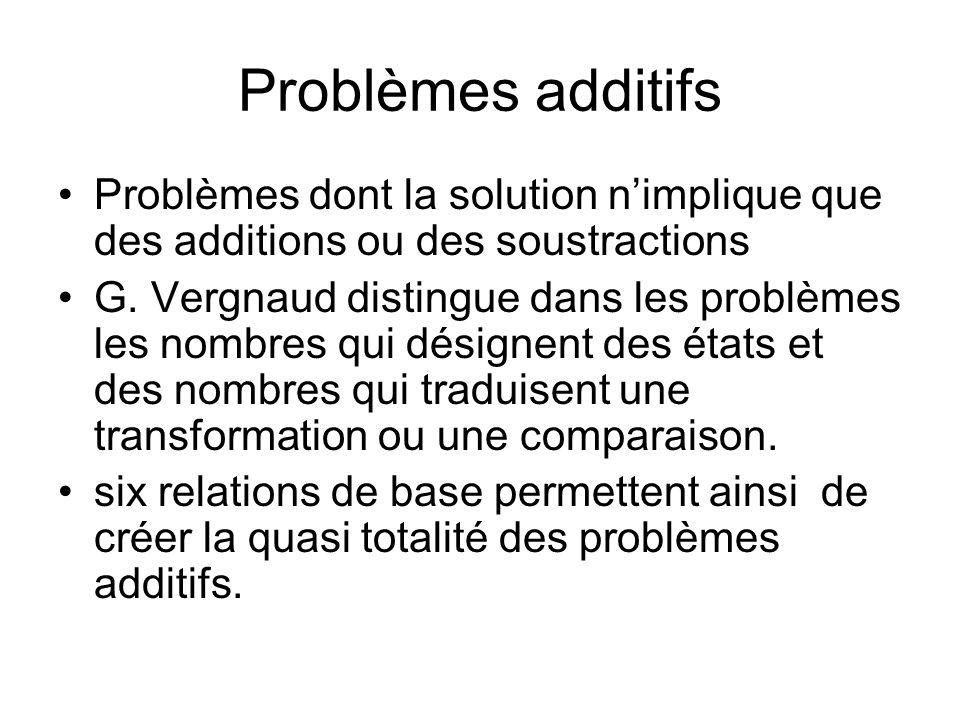 Problèmes additifs Problèmes dont la solution nimplique que des additions ou des soustractions G. Vergnaud distingue dans les problèmes les nombres qu