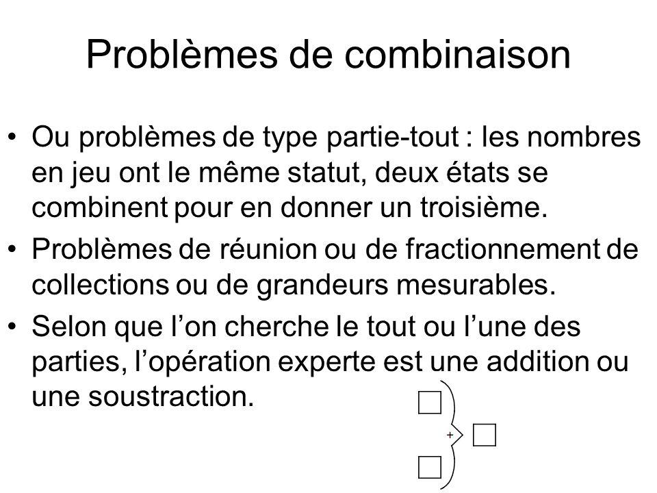 Problèmes de combinaison Ou problèmes de type partie-tout : les nombres en jeu ont le même statut, deux états se combinent pour en donner un troisième