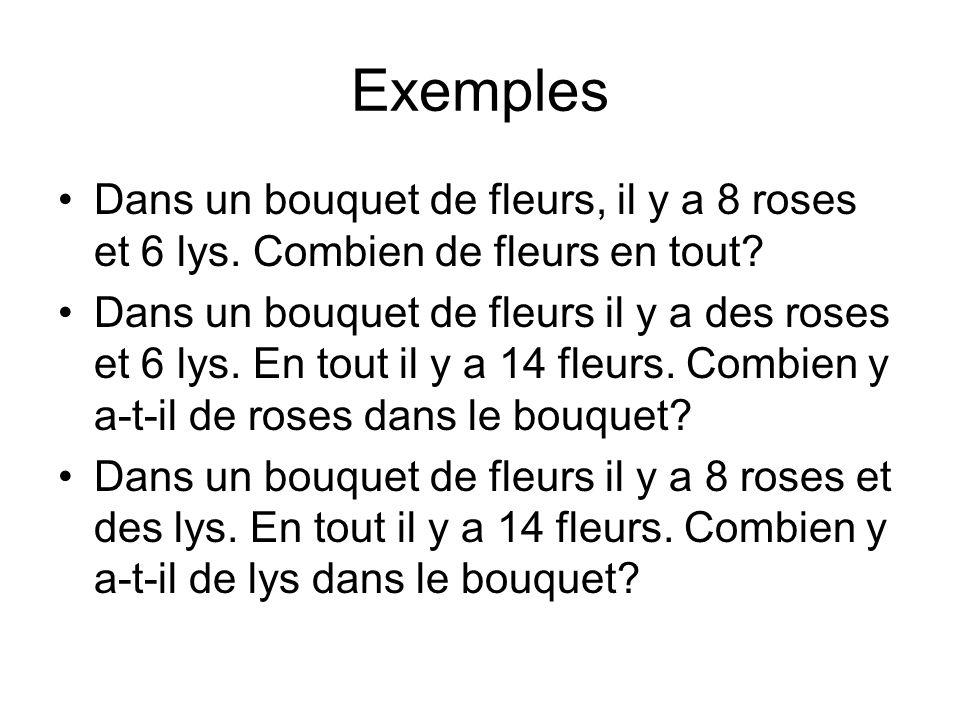 Exemples Dans un bouquet de fleurs, il y a 8 roses et 6 lys. Combien de fleurs en tout? Dans un bouquet de fleurs il y a des roses et 6 lys. En tout i