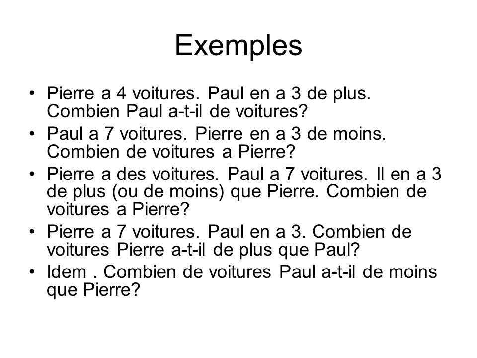 Exemples Pierre a 4 voitures. Paul en a 3 de plus. Combien Paul a-t-il de voitures? Paul a 7 voitures. Pierre en a 3 de moins. Combien de voitures a P