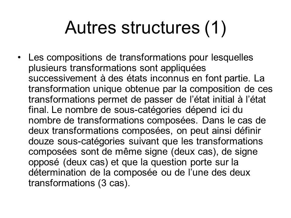 Autres structures (1) Les compositions de transformations pour lesquelles plusieurs transformations sont appliquées successivement à des états inconnu