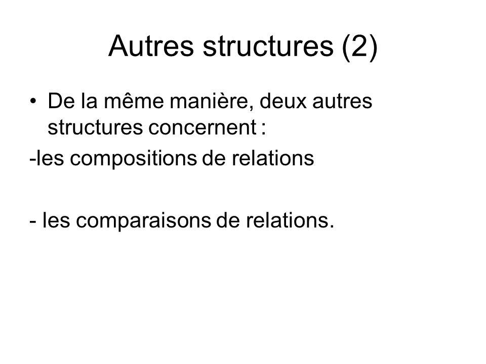 Autres structures (2) De la même manière, deux autres structures concernent : -les compositions de relations - les comparaisons de relations.
