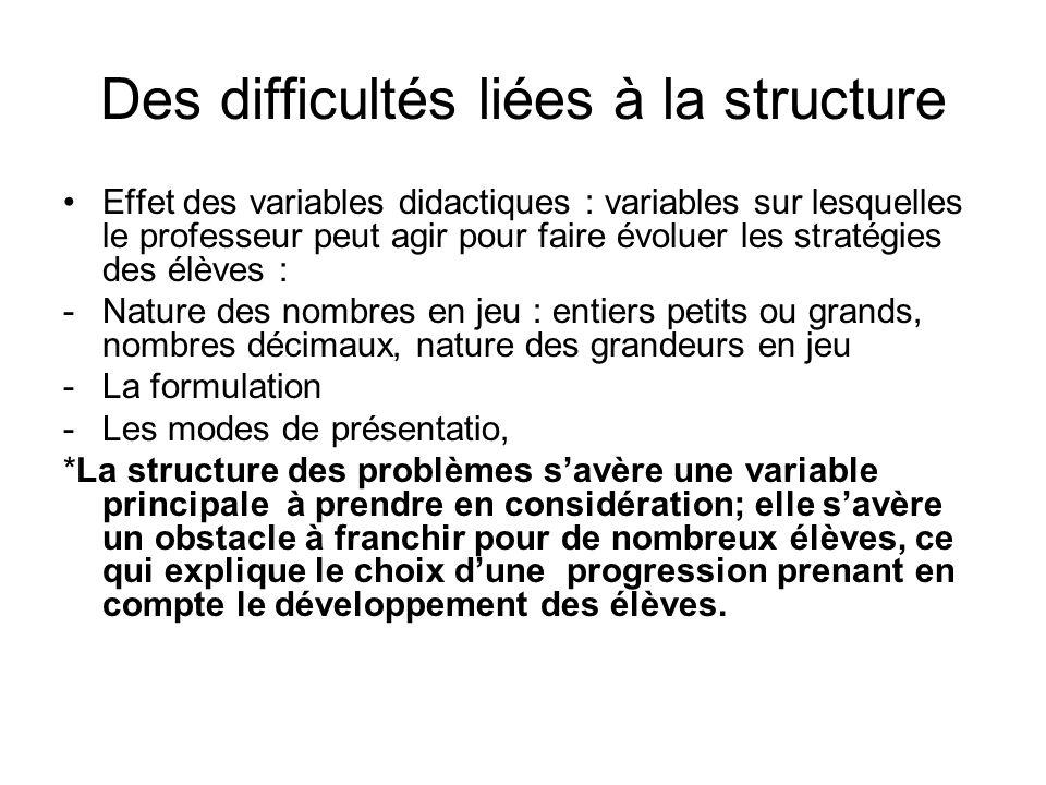 Des difficultés liées à la structure Effet des variables didactiques : variables sur lesquelles le professeur peut agir pour faire évoluer les stratég