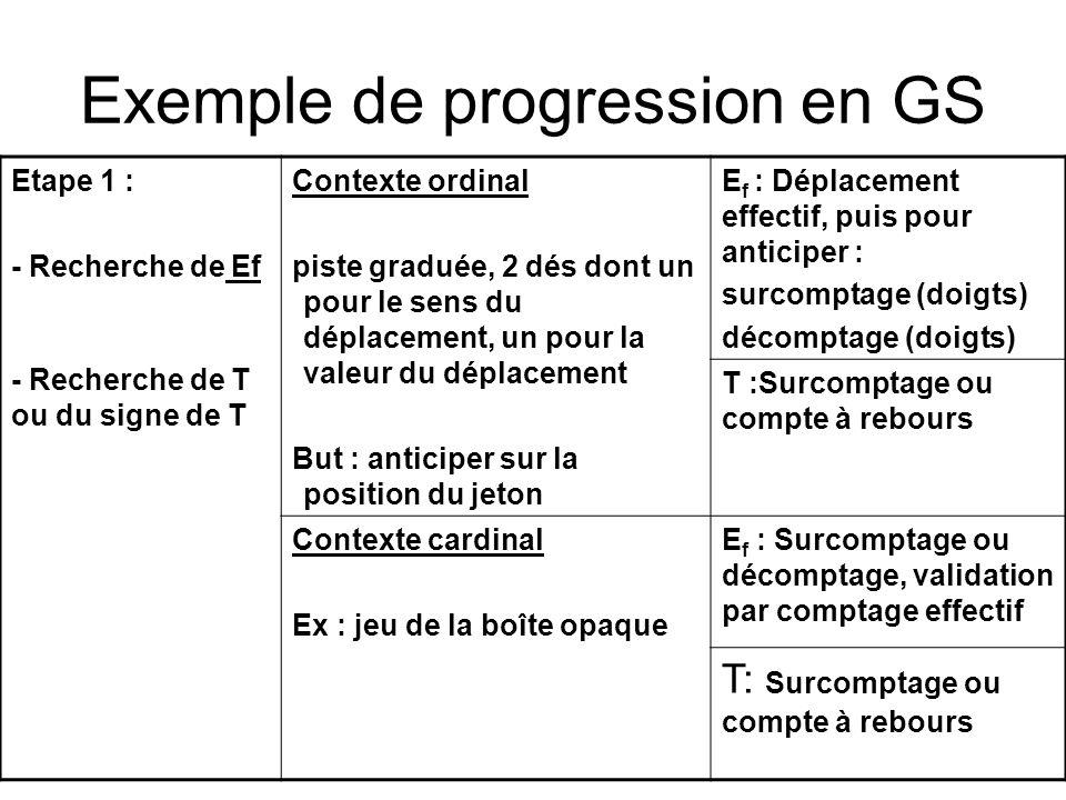 Exemple de progression en GS Etape 1 : - Recherche de Ef - Recherche de T ou du signe de T Contexte ordinal piste graduée, 2 dés dont un pour le sens