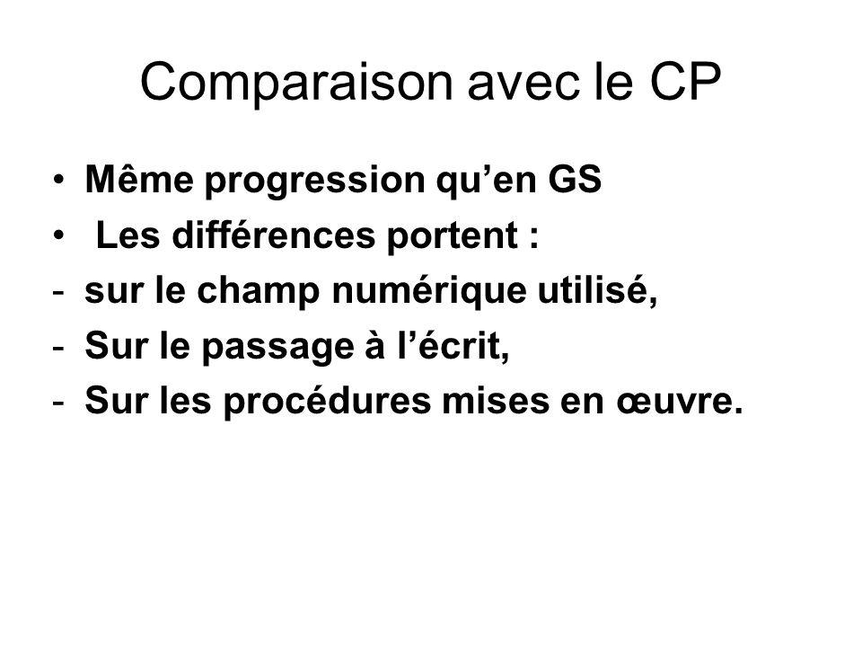 Comparaison avec le CP Même progression quen GS Les différences portent : -sur le champ numérique utilisé, -Sur le passage à lécrit, -Sur les procédur