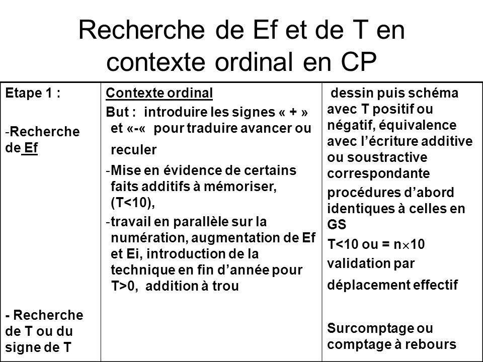 Recherche de Ef et de T en contexte ordinal en CP Etape 1 : -Recherche de Ef - Recherche de T ou du signe de T Contexte ordinal But : introduire les s