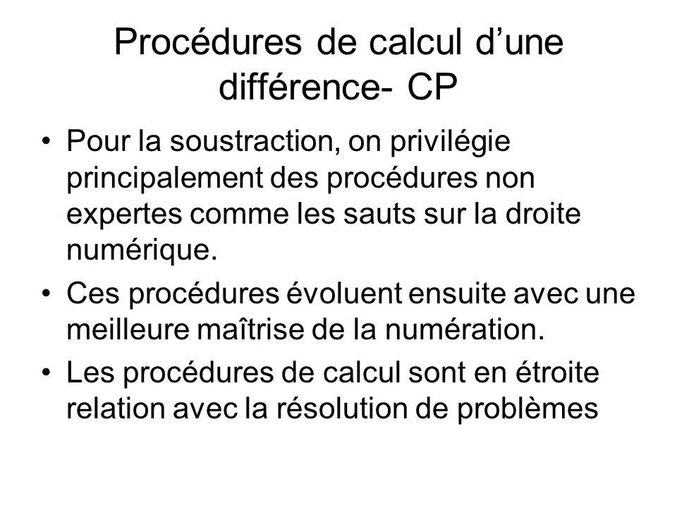 Procédures de calcul dune différence- CP Pour la soustraction, on privilégie principalement des procédures non expertes comme les sauts sur la droite