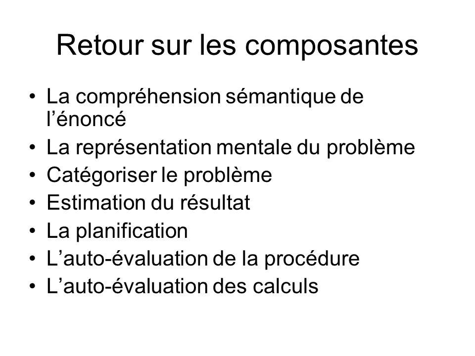 Retour sur les composantes La compréhension sémantique de lénoncé La représentation mentale du problème Catégoriser le problème Estimation du résultat