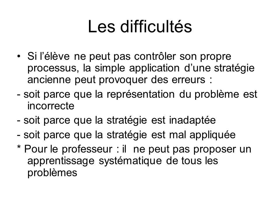 Les difficultés Si lélève ne peut pas contrôler son propre processus, la simple application dune stratégie ancienne peut provoquer des erreurs : - soi