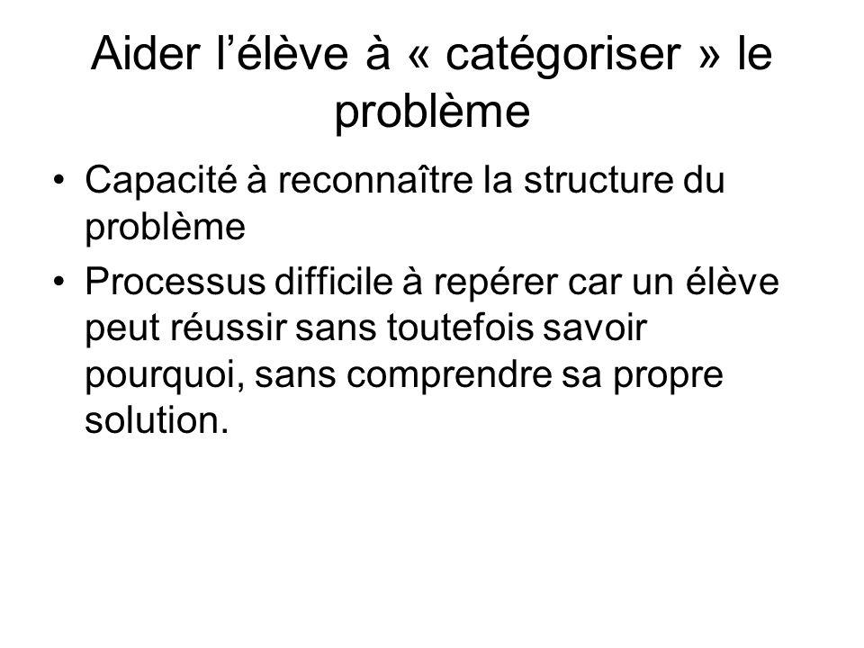 Aider lélève à « catégoriser » le problème Capacité à reconnaître la structure du problème Processus difficile à repérer car un élève peut réussir san