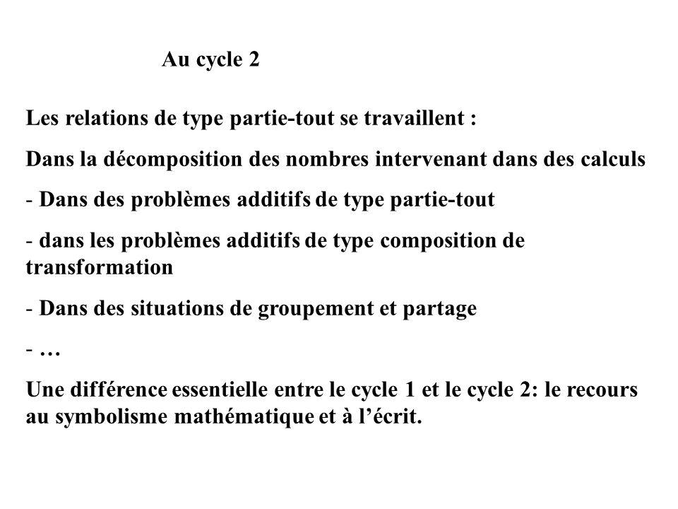 Les relations de type partie-tout se travaillent : Dans la décomposition des nombres intervenant dans des calculs - Dans des problèmes additifs de typ