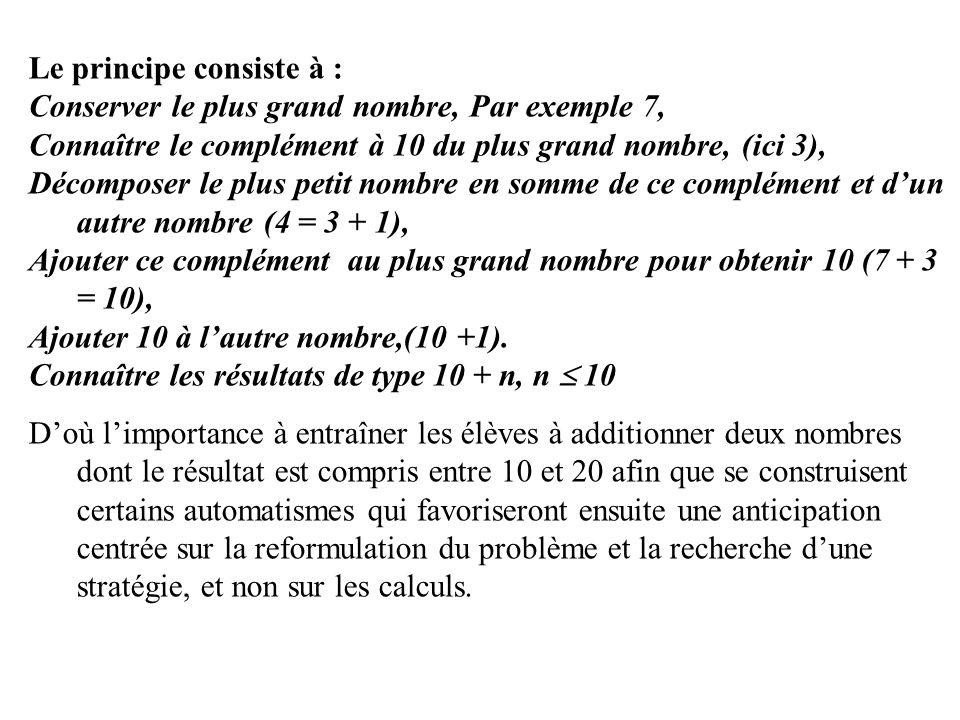 Le principe consiste à : Conserver le plus grand nombre, Par exemple 7, Connaître le complément à 10 du plus grand nombre, (ici 3), Décomposer le plus