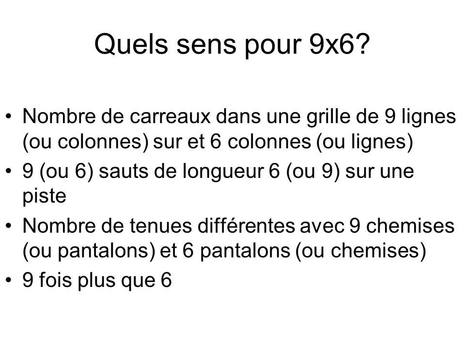 Quels sens pour 9x6? Nombre de carreaux dans une grille de 9 lignes (ou colonnes) sur et 6 colonnes (ou lignes) 9 (ou 6) sauts de longueur 6 (ou 9) su