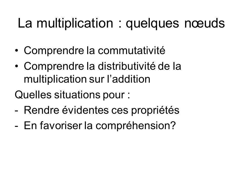 La multiplication : quelques nœuds Comprendre la commutativité Comprendre la distributivité de la multiplication sur laddition Quelles situations pour