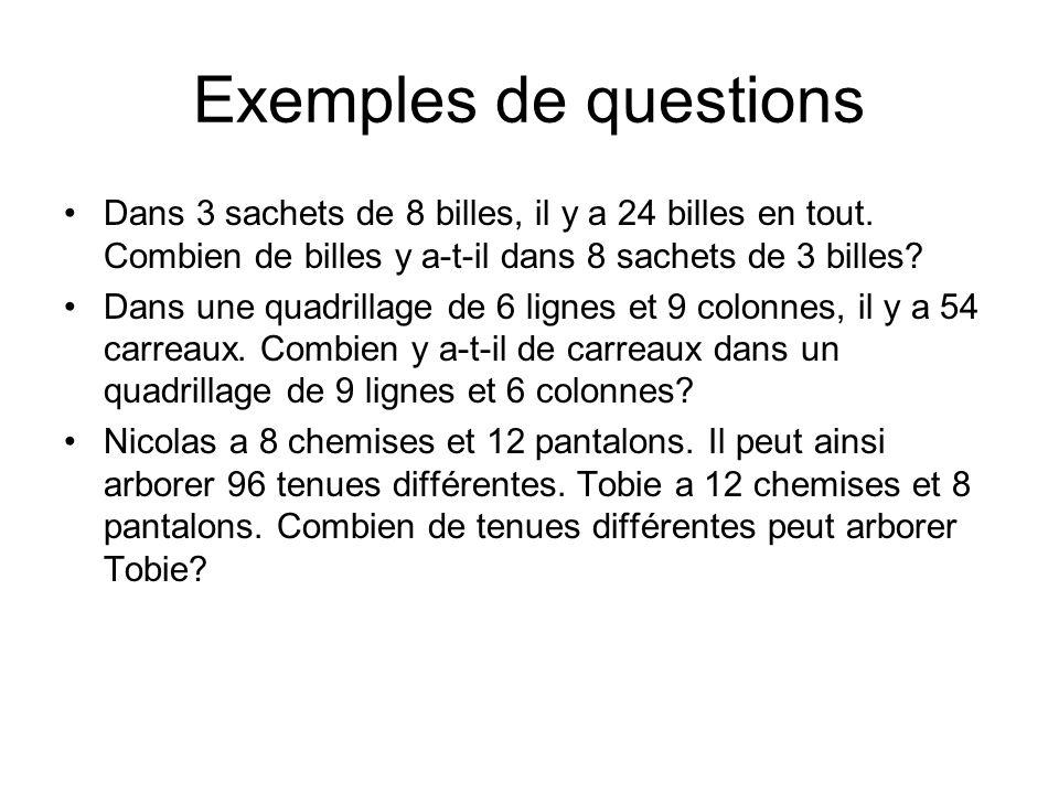 Exemples de questions Dans 3 sachets de 8 billes, il y a 24 billes en tout. Combien de billes y a-t-il dans 8 sachets de 3 billes? Dans une quadrillag