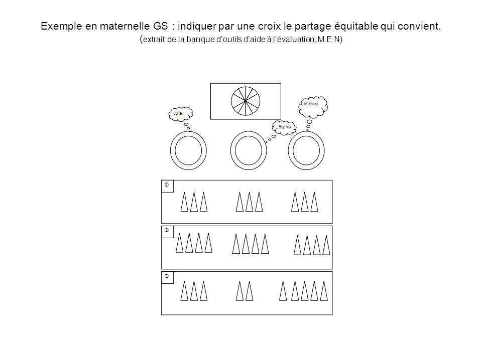 Exemple en maternelle GS : indiquer par une croix le partage équitable qui convient. ( extrait de la banque doutils daide à lévaluation, M.E.N)