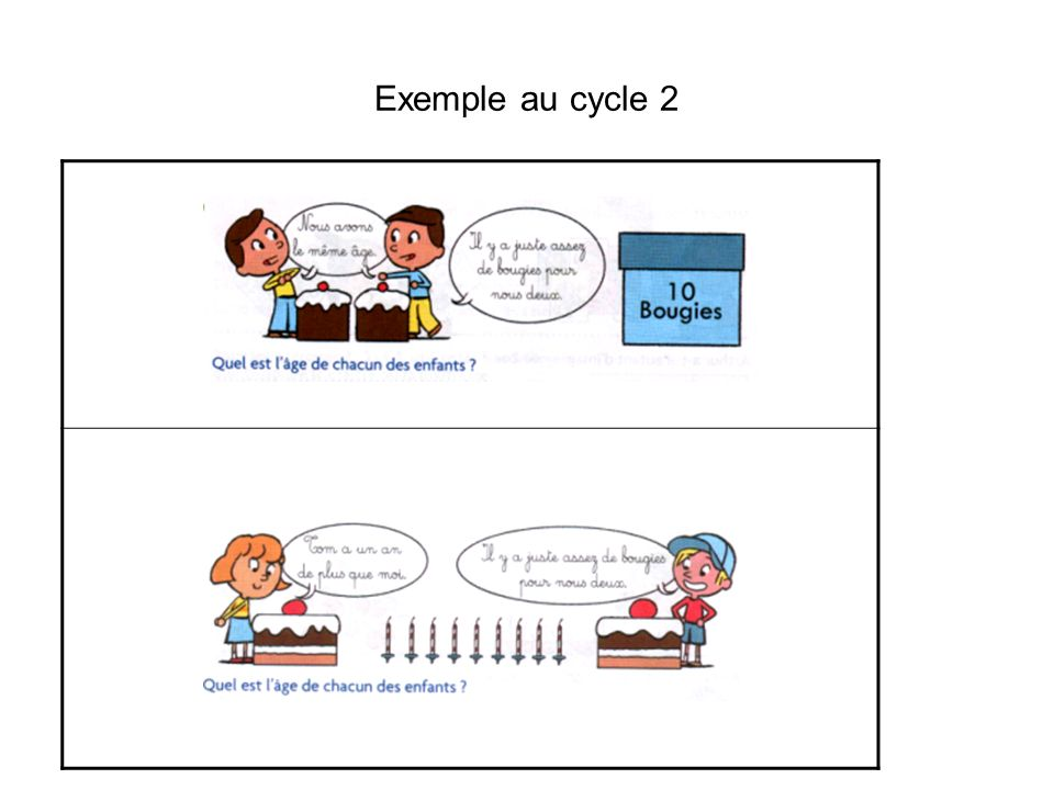 Exemple au cycle 2