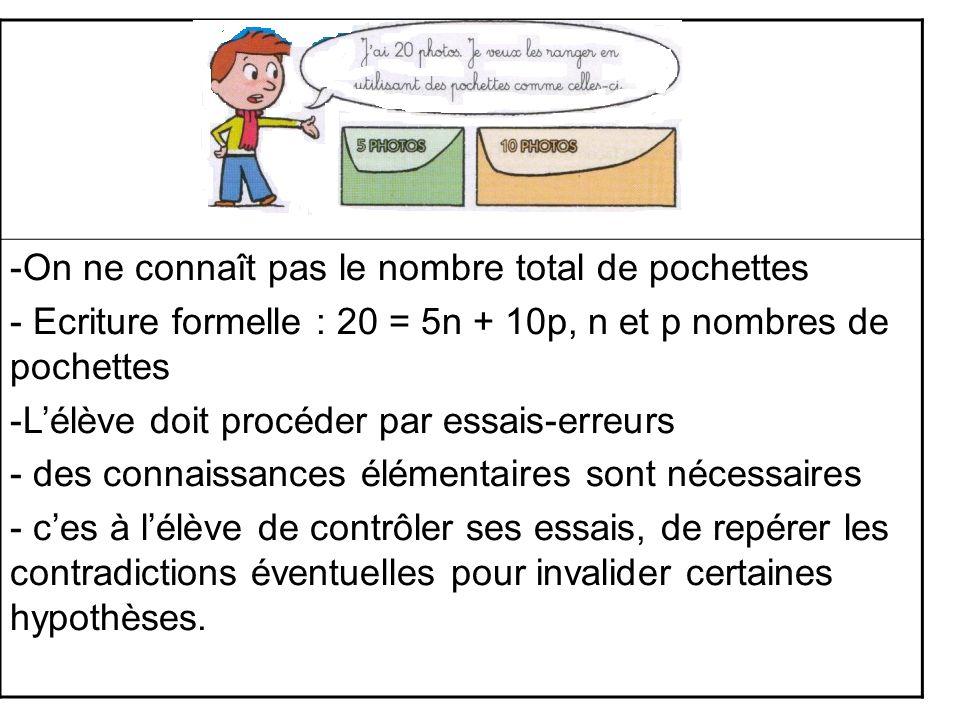 -On ne connaît pas le nombre total de pochettes - Ecriture formelle : 20 = 5n + 10p, n et p nombres de pochettes -Lélève doit procéder par essais-erre