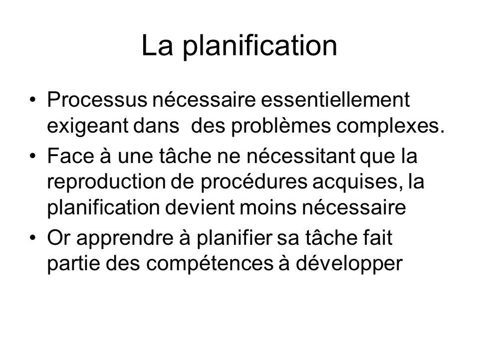 La planification Processus nécessaire essentiellement exigeant dans des problèmes complexes. Face à une tâche ne nécessitant que la reproduction de pr