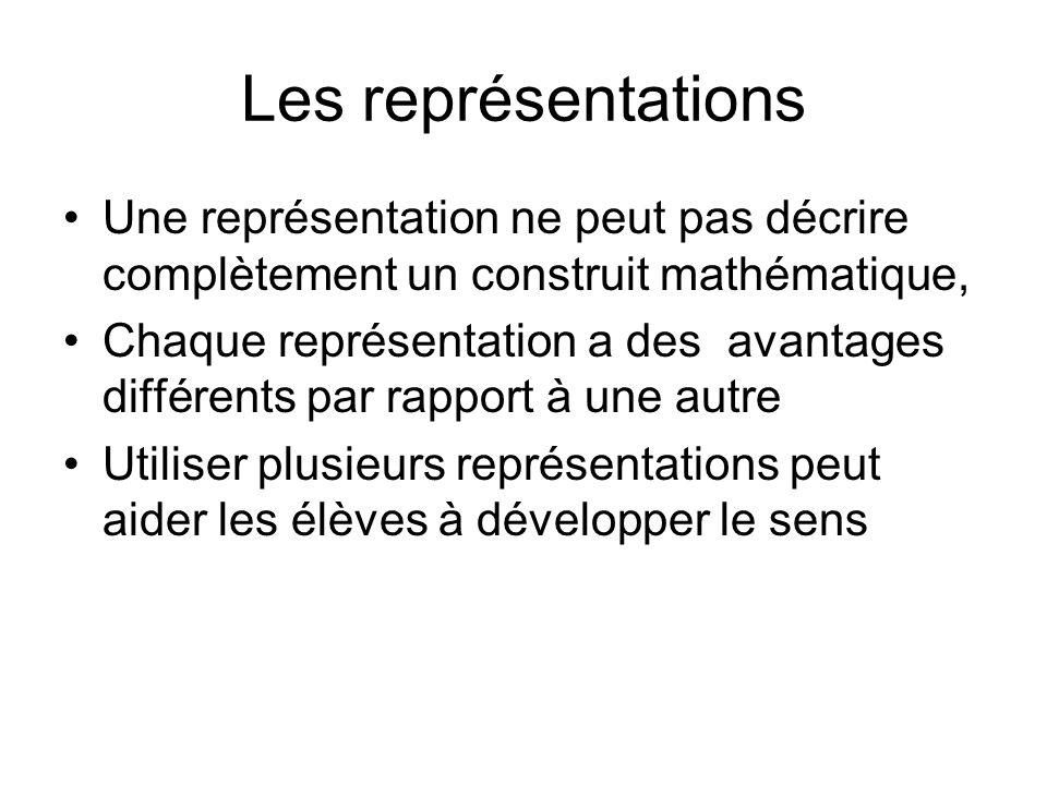 Les représentations Une représentation ne peut pas décrire complètement un construit mathématique, Chaque représentation a des avantages différents pa