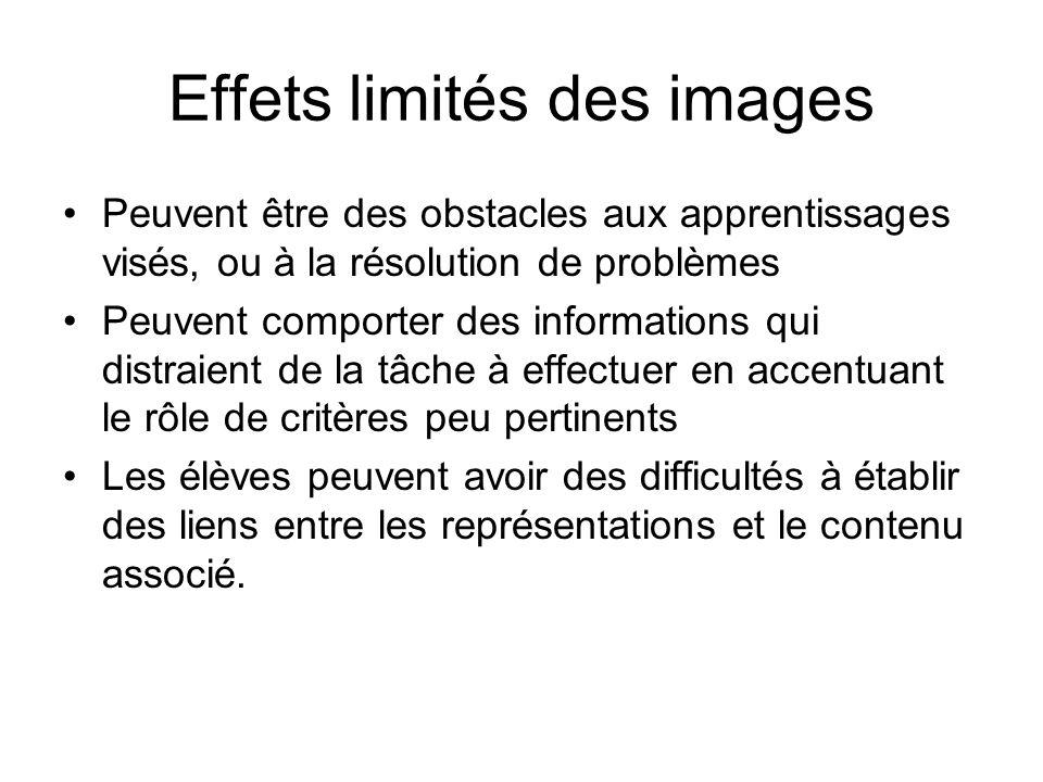 Effets limités des images Peuvent être des obstacles aux apprentissages visés, ou à la résolution de problèmes Peuvent comporter des informations qui