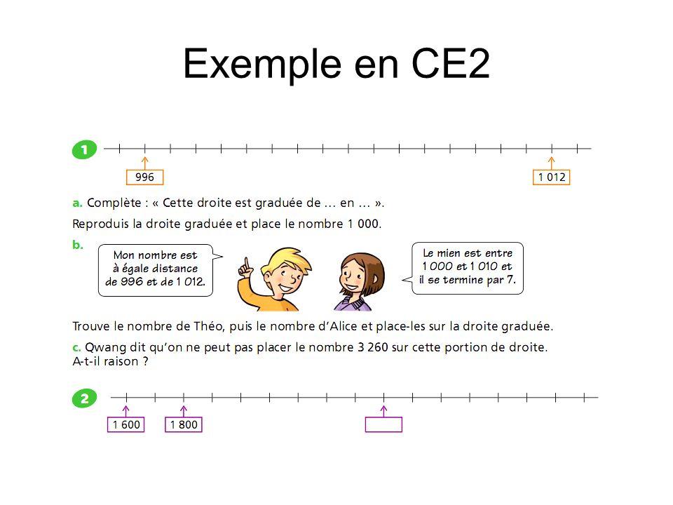 Exemple en CE2