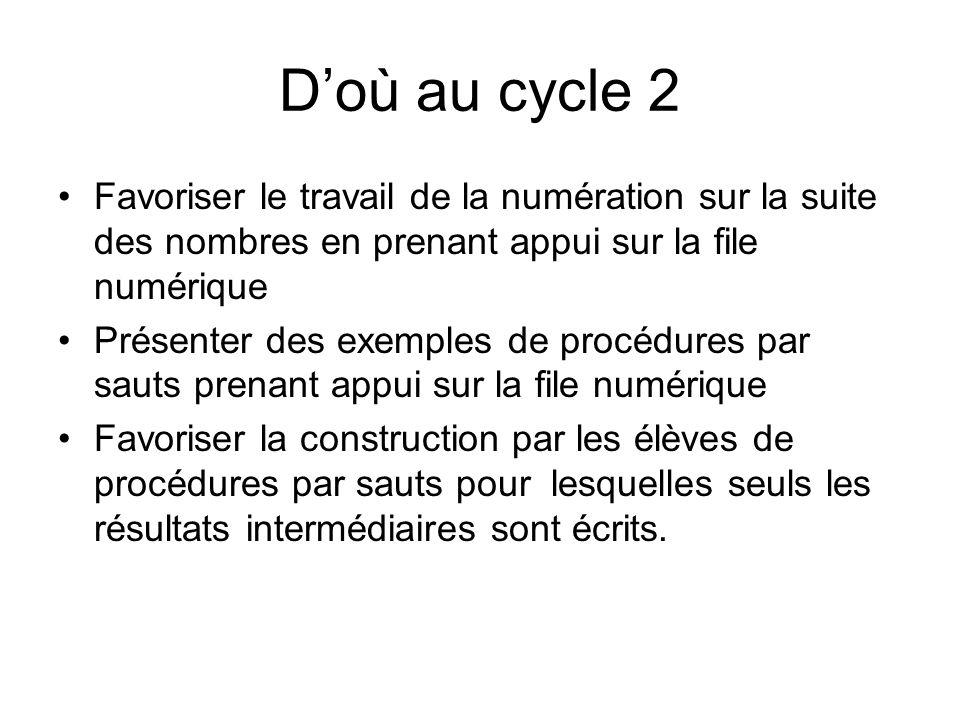 Doù au cycle 2 Favoriser le travail de la numération sur la suite des nombres en prenant appui sur la file numérique Présenter des exemples de procédu