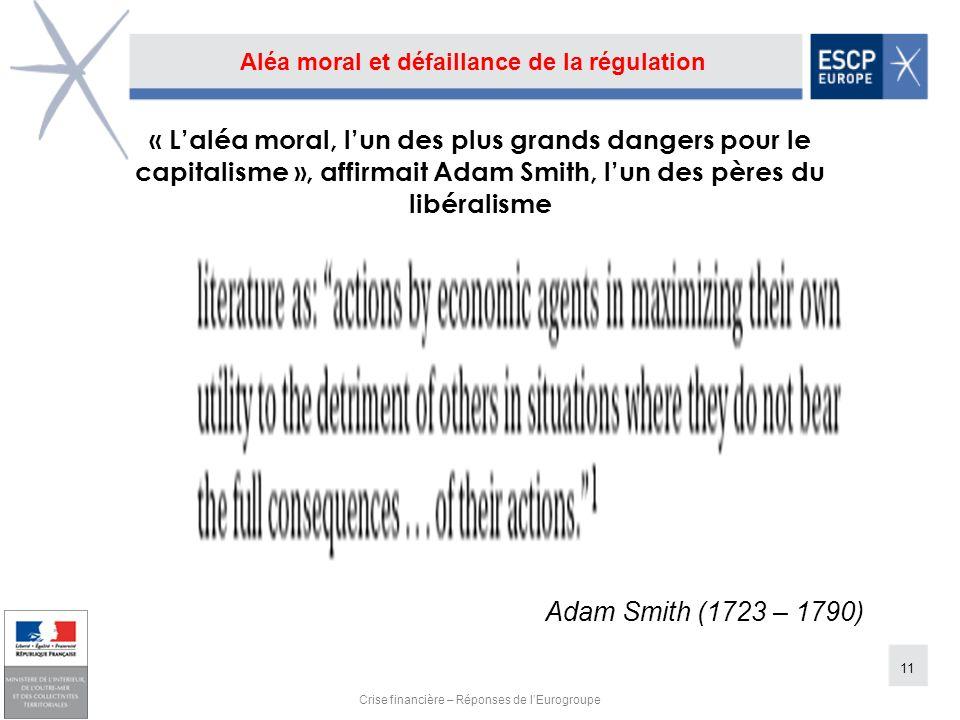11 Crise financière – Réponses de lEurogroupe « Laléa moral, lun des plus grands dangers pour le capitalisme », affirmait Adam Smith, lun des pères du