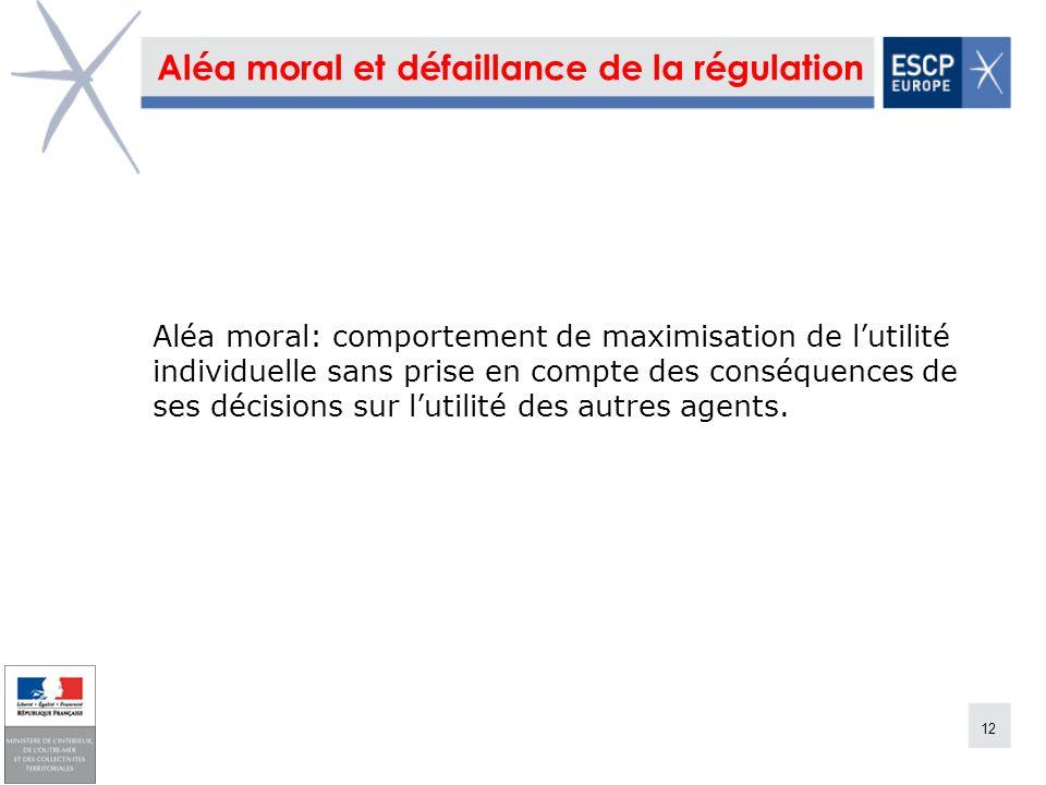 12 Aléa moral et défaillance de la régulation Aléa moral: comportement de maximisation de lutilité individuelle sans prise en compte des conséquences