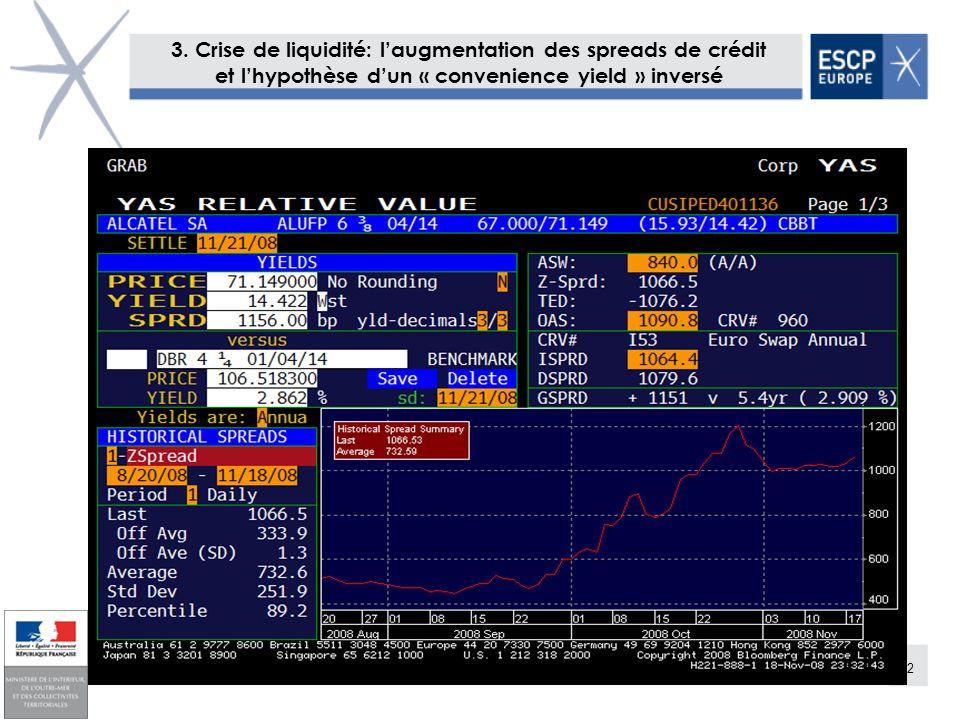 32 3. Crise de liquidité: laugmentation des spreads de crédit et lhypothèse dun « convenience yield » inversé