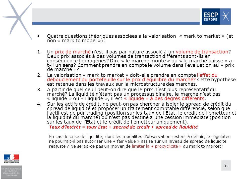 36 Quatre questions théoriques associées à la valorisation « mark to market » (et non « mark to model »): 1.Un prix de marché nest-il pas par nature a