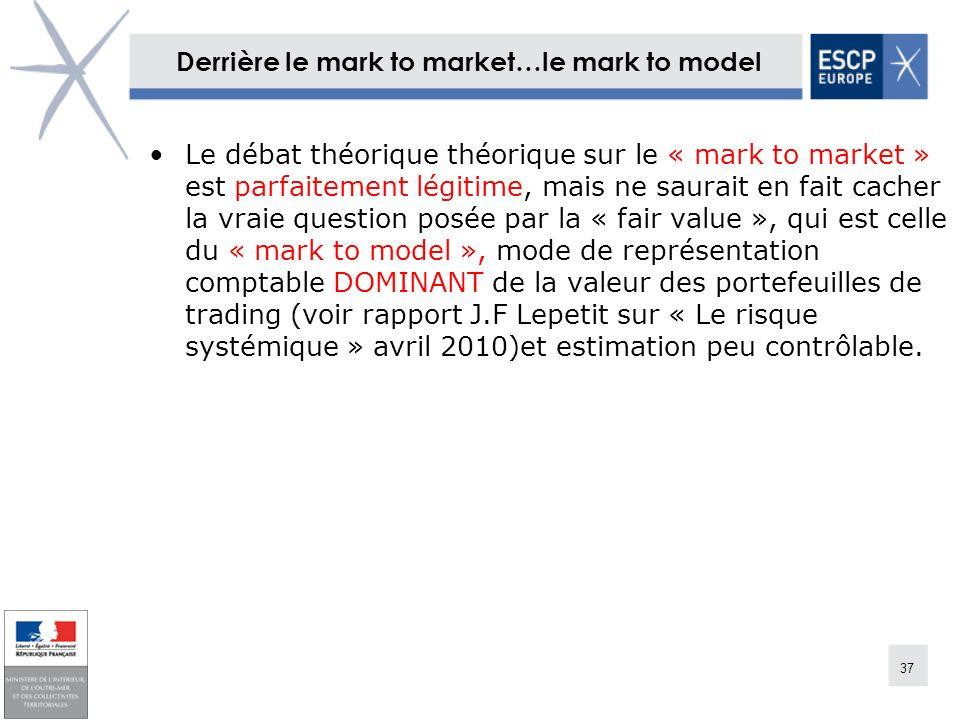 37 Derrière le mark to market…le mark to model Le débat théorique théorique sur le « mark to market » est parfaitement légitime, mais ne saurait en fa