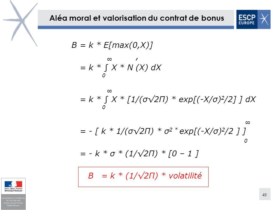 49 Aléa moral et valorisation du contrat de bonus B = k * E[max(0,X)], = k * X * N (X) dX 0 = k * X * [1/(σ2Π) * exp[(-X/σ) 2 /2] ] dX 0 = - [ k * 1/(
