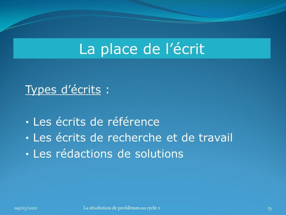 Types décrits : · Les écrits de référence · Les écrits de recherche et de travail · Les rédactions de solutions La place de lécrit 09/05/201215La résolution de problèmes au cycle 2