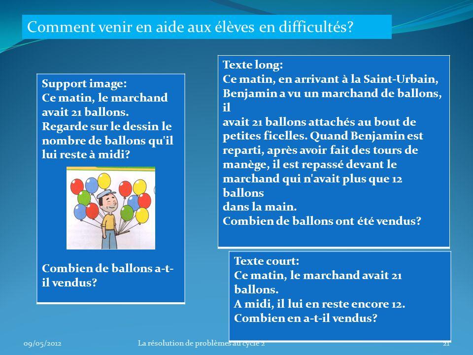 09/05/201221La résolution de problèmes au cycle 2 Comment venir en aide aux élèves en difficultés.