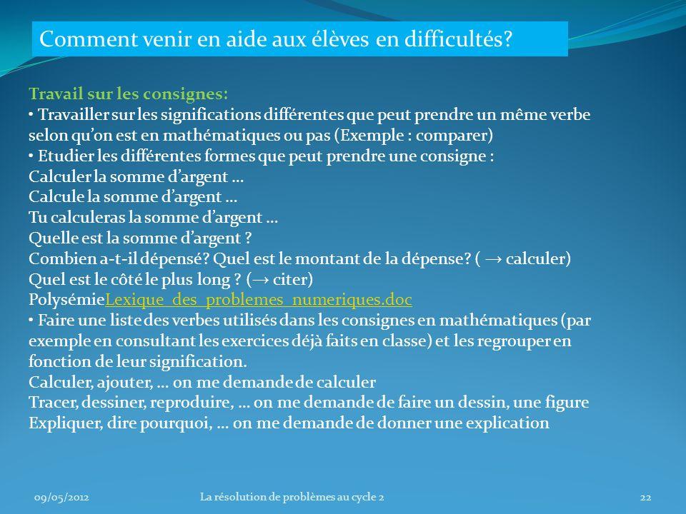 09/05/201222La résolution de problèmes au cycle 2 Comment venir en aide aux élèves en difficultés.