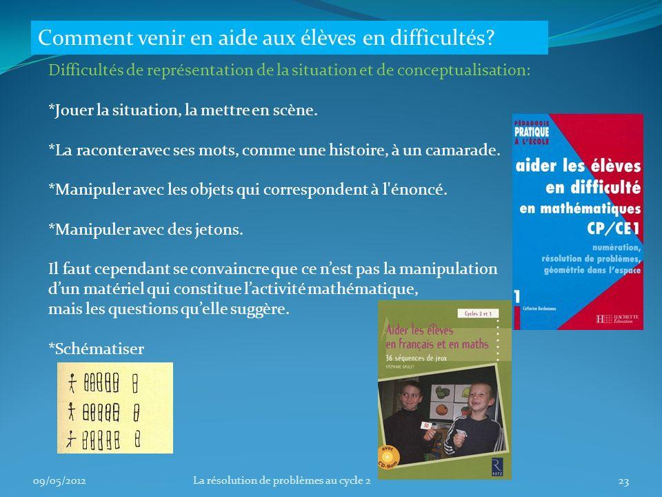 09/05/201223La résolution de problèmes au cycle 2 Comment venir en aide aux élèves en difficultés.