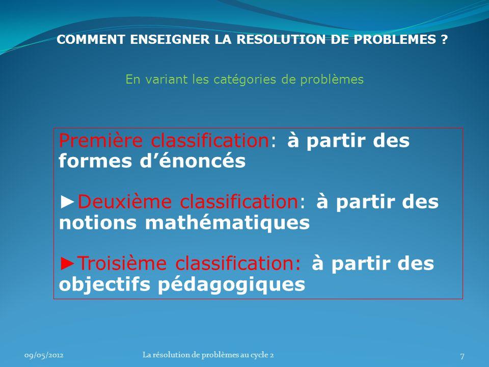 COMMENT ENSEIGNER LA RESOLUTION DE PROBLEMES .