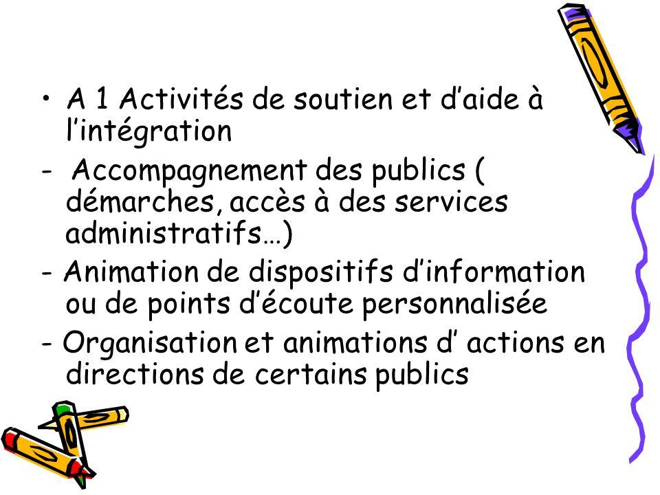 A 1 Activités de soutien et daide à lintégration - Accompagnement des publics ( démarches, accès à des services administratifs…) - Animation de dispos