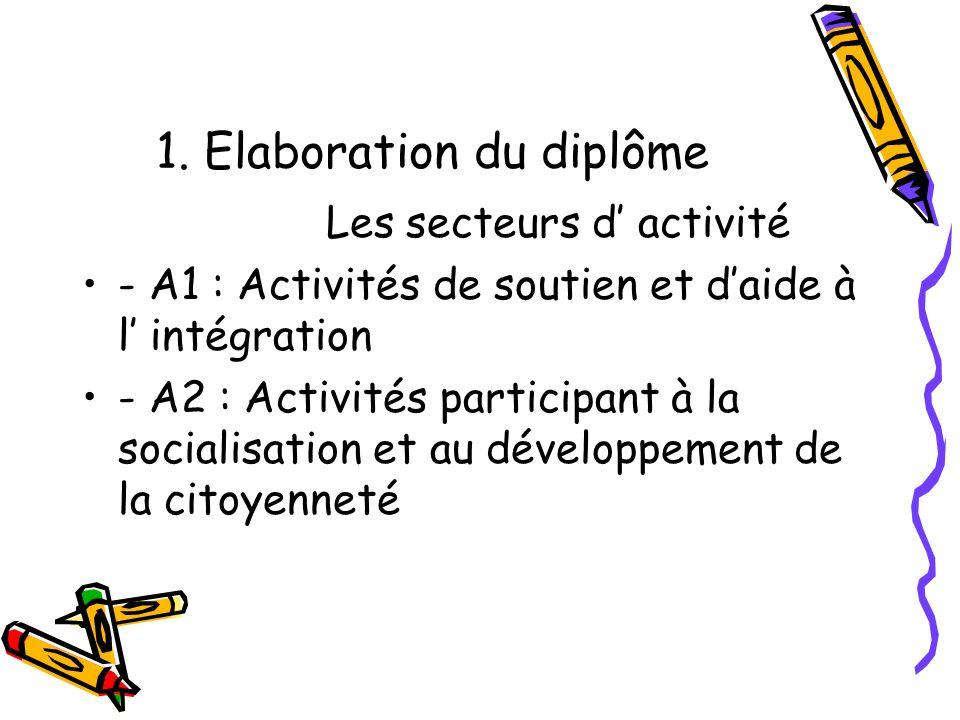 1. Elaboration du diplôme Les secteurs d activité - A1 : Activités de soutien et daide à l intégration - A2 : Activités participant à la socialisation