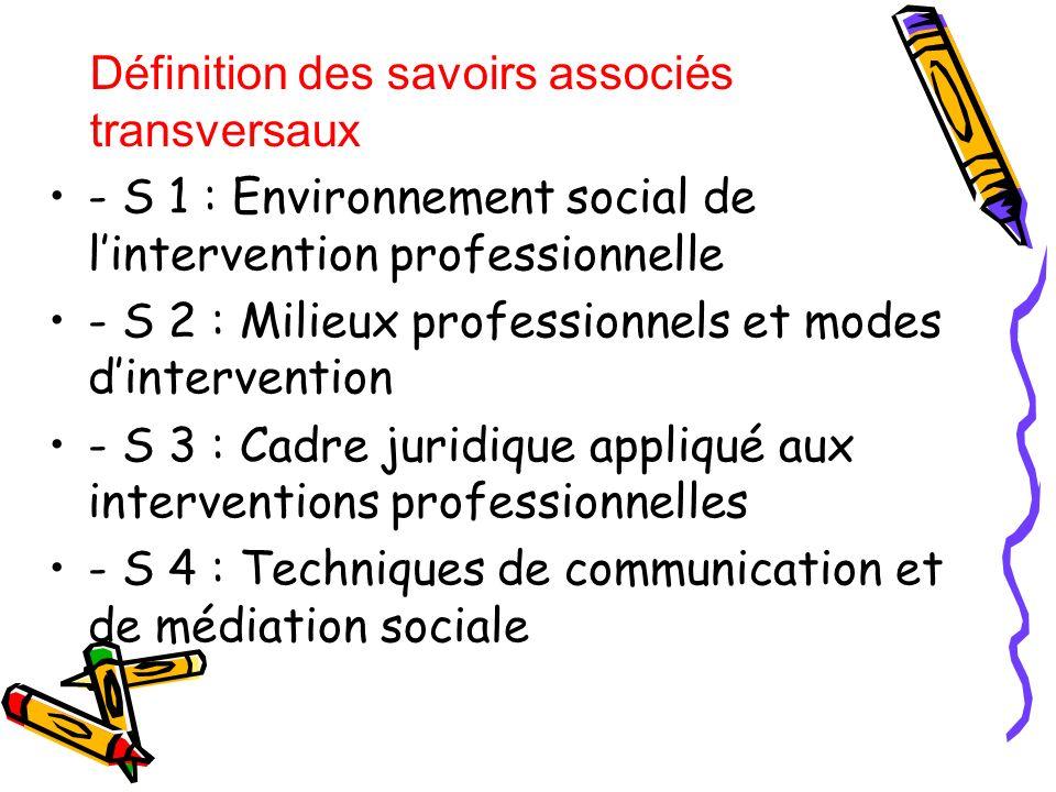 - S 1 : Environnement social de lintervention professionnelle - S 2 : Milieux professionnels et modes dintervention - S 3 : Cadre juridique appliqué a