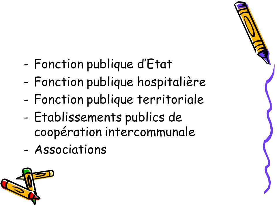 -Fonction publique dEtat -Fonction publique hospitalière -Fonction publique territoriale -Etablissements publics de coopération intercommunale -Associ