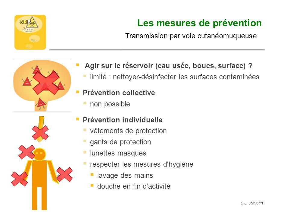 Les mesures de prévention Agir sur le réservoir (eau usée, boues, surface) ? limité : nettoyer-désinfecter les surfaces contaminées Prévention collect