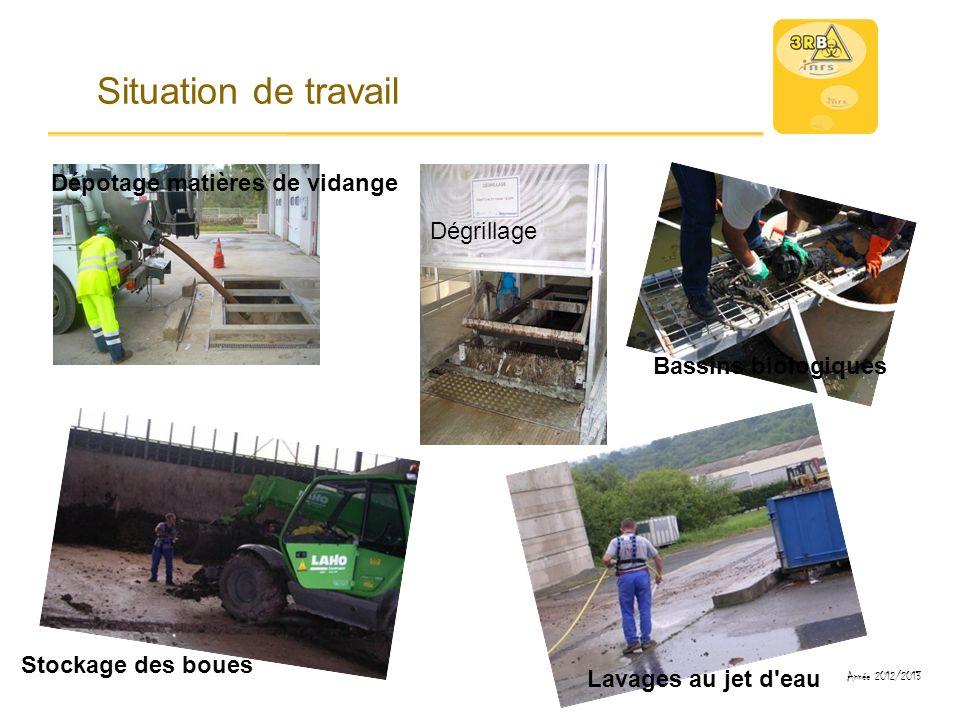 Situation de travail Dépotage matières de vidange Bassins biologiques Dégrillage Stockage des boues Lavages au jet d'eau Année 2012/2013
