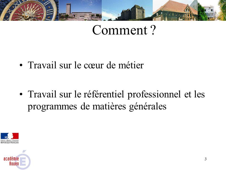 3 Comment .