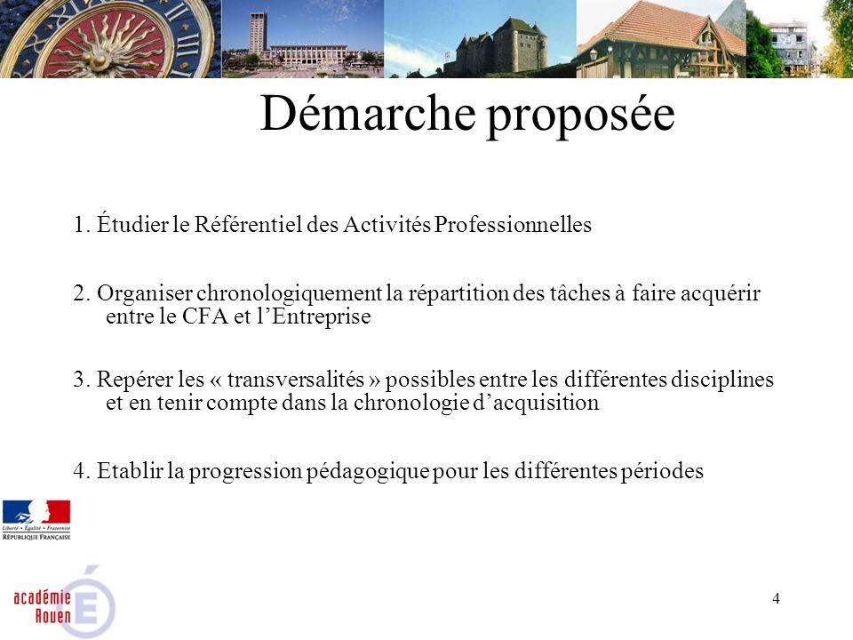 4 Démarche proposée 1.Étudier le Référentiel des Activités Professionnelles 2.